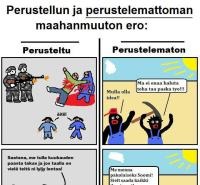 Maahanmuuton perusteet
