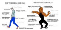 "virgin ""muusikko"" vs Chad Teknoartisti"