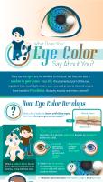 Silmien värien merkitys