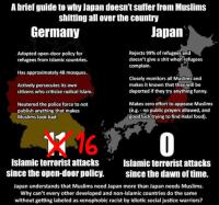 Terroristi iskut Japanissa Vs Saksassa