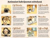 Kahvilajikkeita
