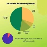 Suomi pelastaa!