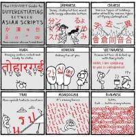 Opas aasialaisiin kirjoitusjärjestelmiin