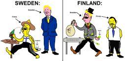 Suomi  Vs Ruotsi