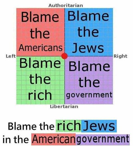 Poliittinen kompassi