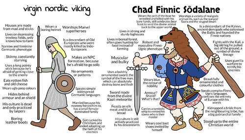 Virgin viikinki vs chad finni